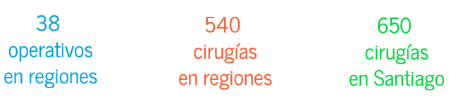 cifras_web